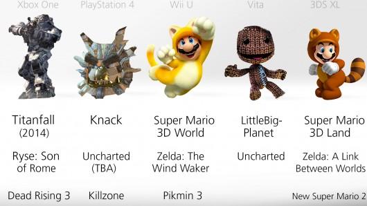 game-console-comparison-2013-7